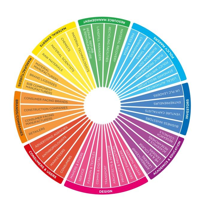 circular_network